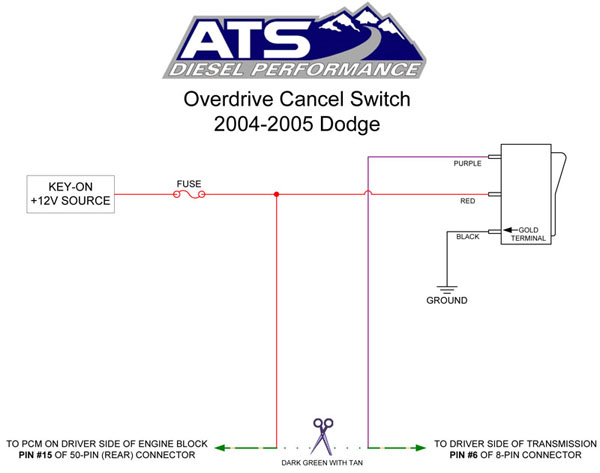 odcancel overdrive lockout switch? (w smarty) dodge diesel diesel truck 48re transmission wiring diagram at n-0.co